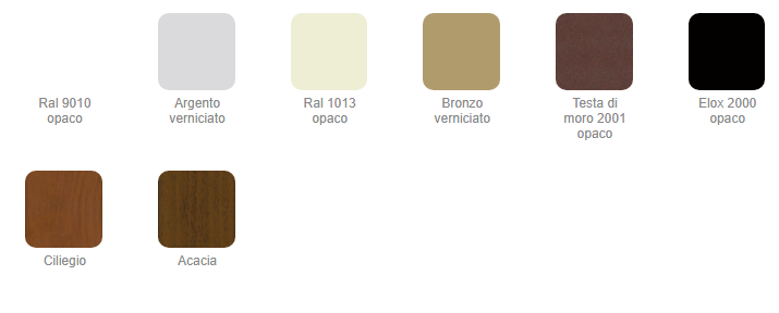 colori kappa