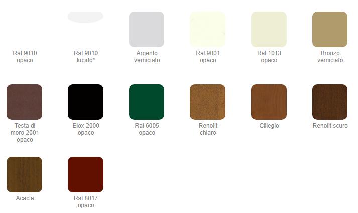 delta colori