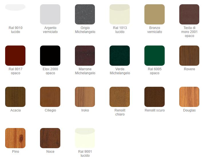 reloux colori